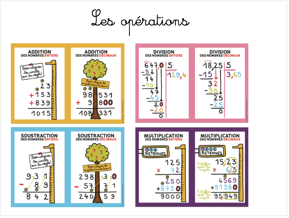 Kit-ecole-cartes-mentales-les-operations
