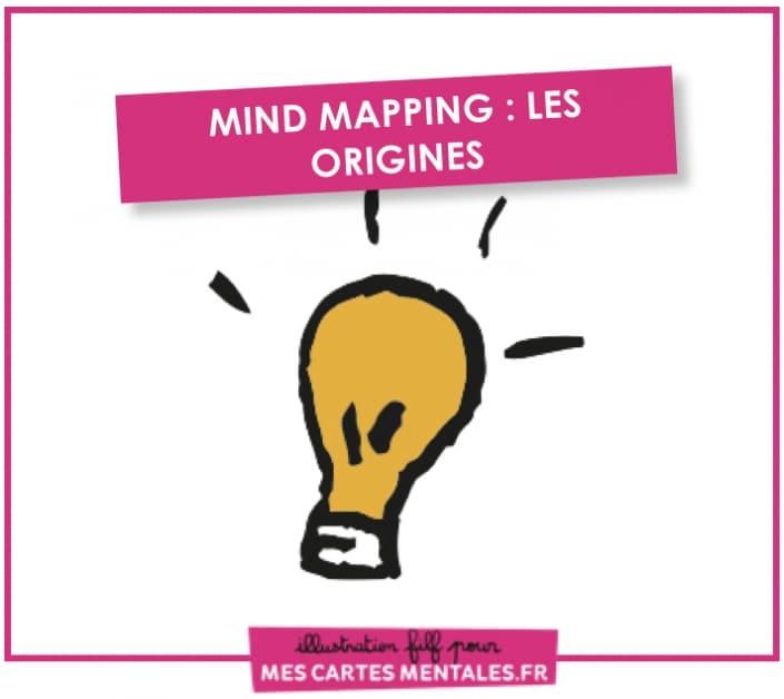 Mind mapping-les origines