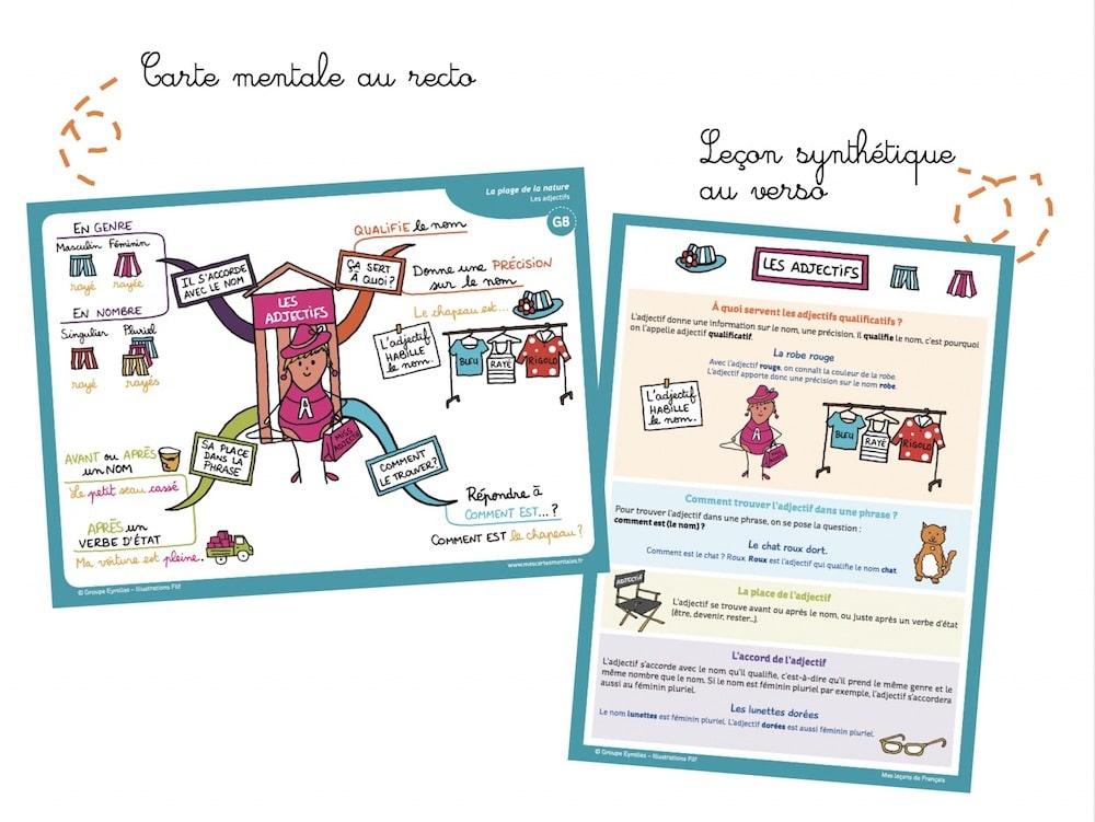 7-coffret-carte-mentale-mes-leçons-de-français-carte-recto-verso - copie