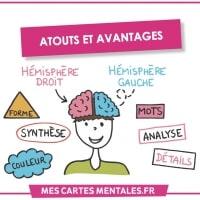 Astuce-Atouts et avantages de la carte