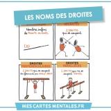 Astuces-Droites