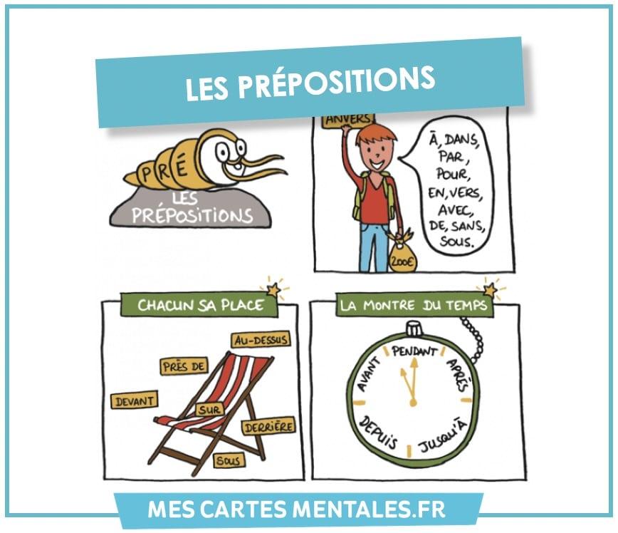 Astuces-Les prepositions