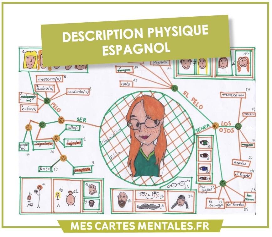 Carte mentale espagnol