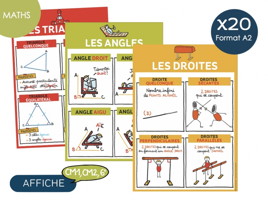 Affiche Maths- Cycle 3, CM1, CM2, 6e