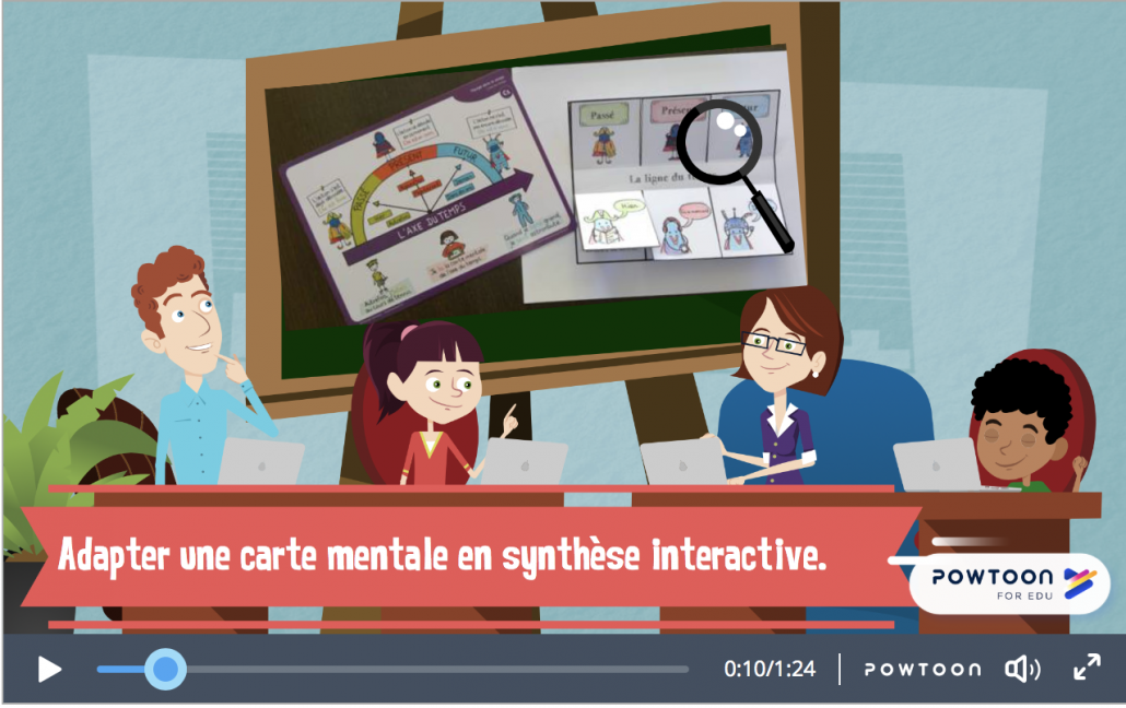 Synthèse interactive d'une carte mentale