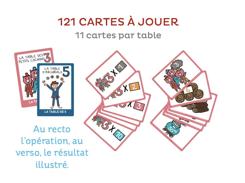 J'apprends les multiplications-Cartes à jouer