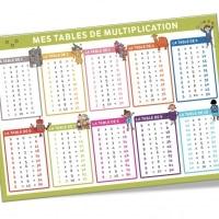 J'apprends les multiplications-Poster