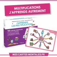 Multiplication La méthode