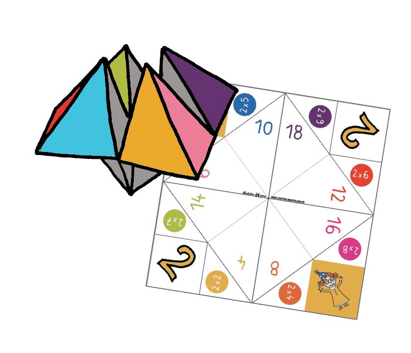 Ressource table de multiplication - Cocotte