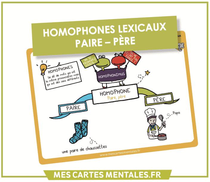 Carte homophones-PERE PAIRE