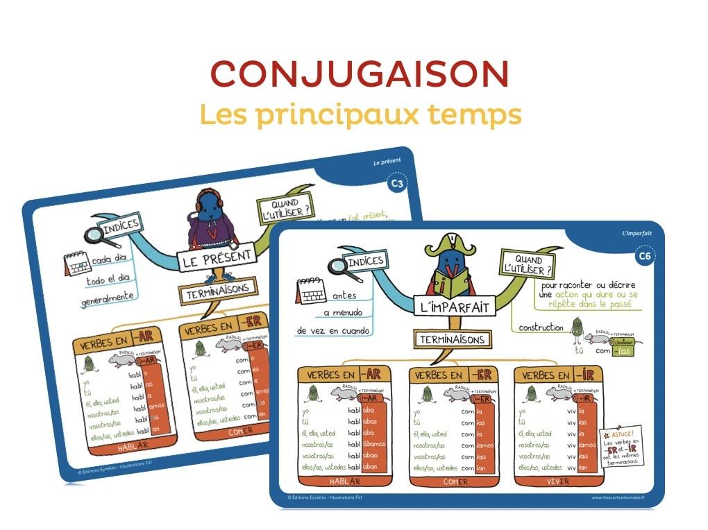 Coffret De 80 Cartes Mentales Pour Apprendre L Espagnol Niveau Debutant