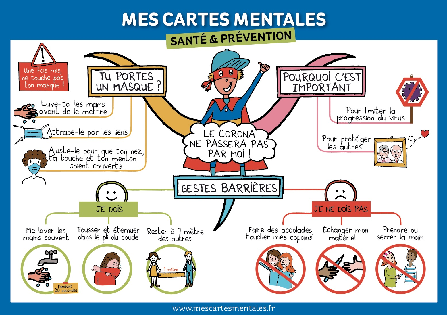 GESTES BARRIERES EXPLIQUES AUX ENFANTS - Mes cartes mentales