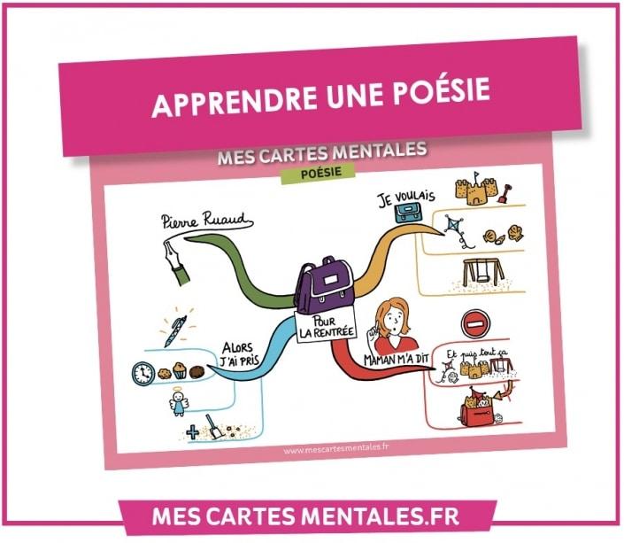 Pour la Rentrée Pierre Ruaud en carte mentale cadre